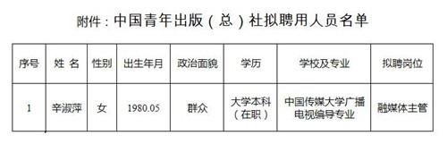 中国青年出版(总)社2019年拟聘用人员公示公告(四)
